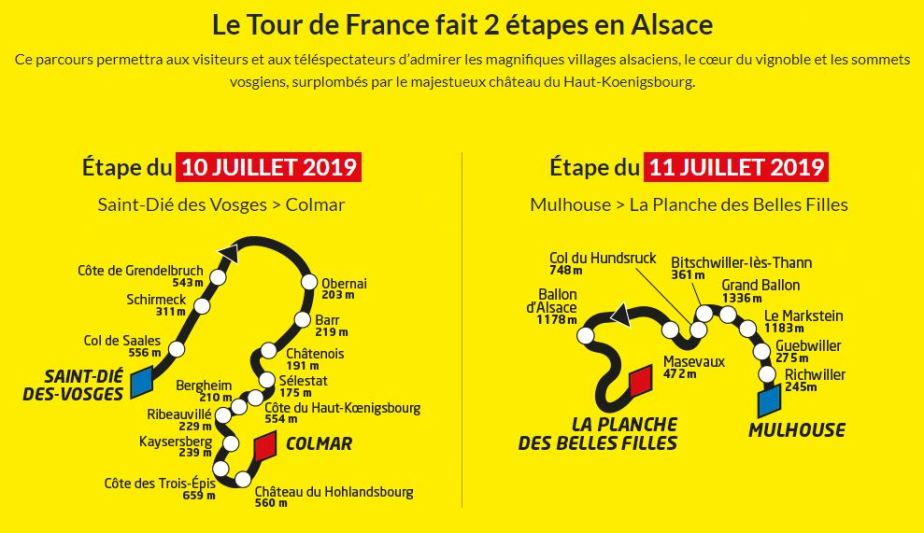 Etape tour de france etapes